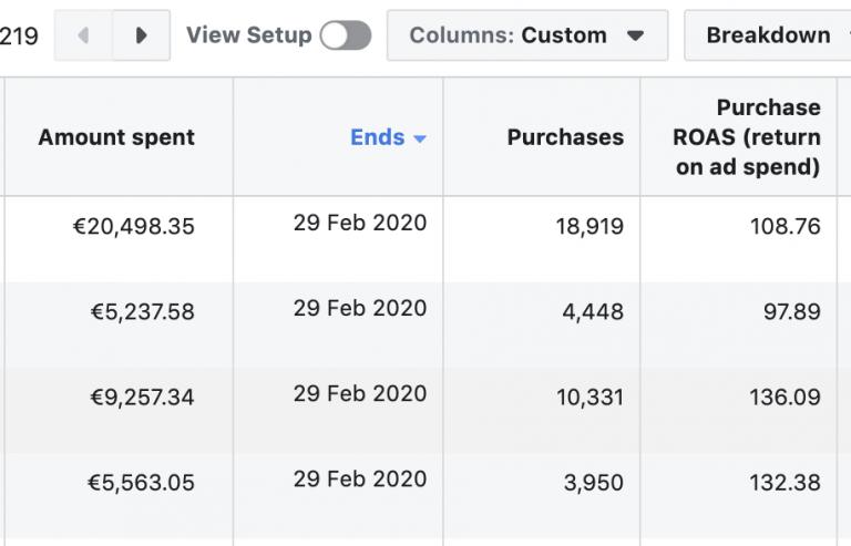 Ära lase Facebooki reklaamihalduri (ads manager) numbritel ennast petta!